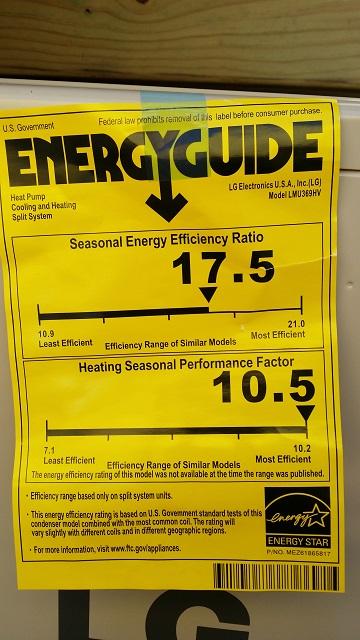 mini split energy guide